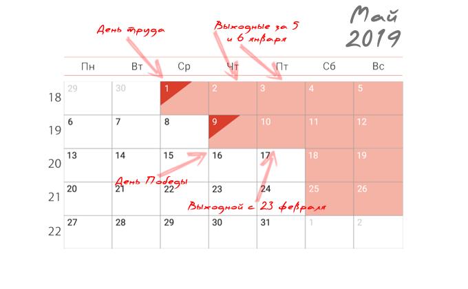 Куда поехать на майские праздники 2019