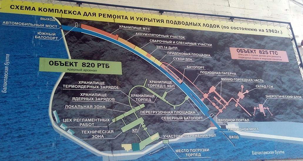 Секретная подводная база